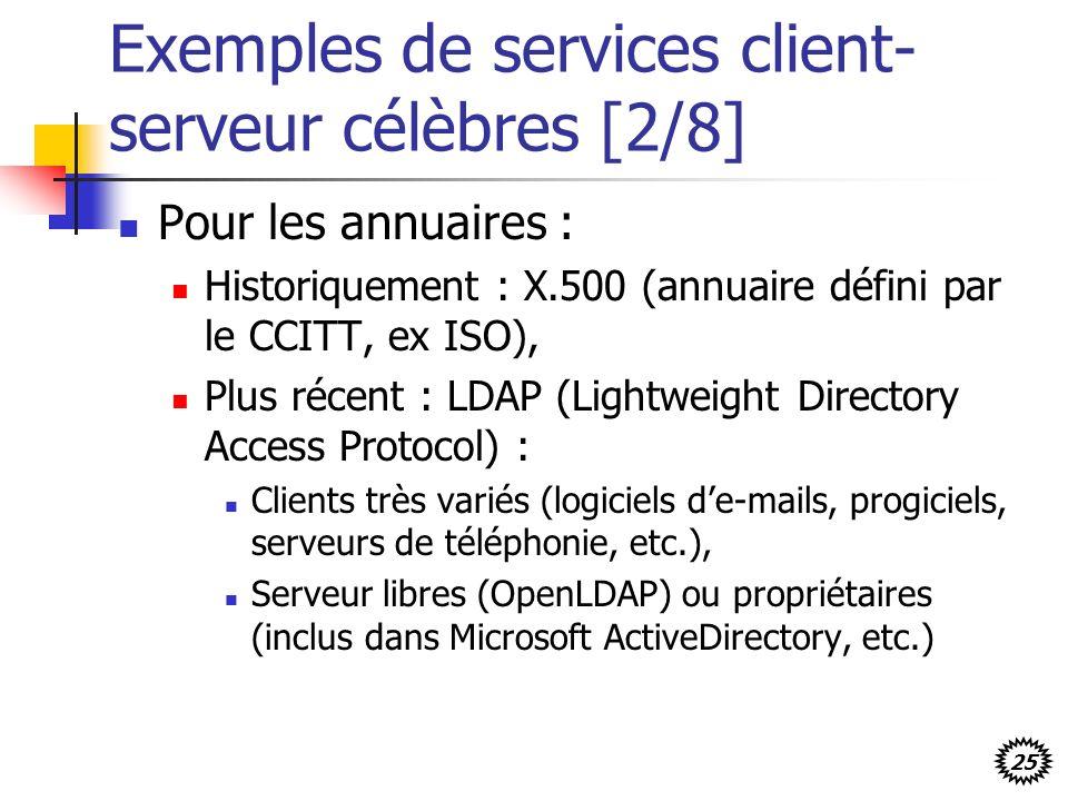 Exemples de services client-serveur célèbres [2/8]